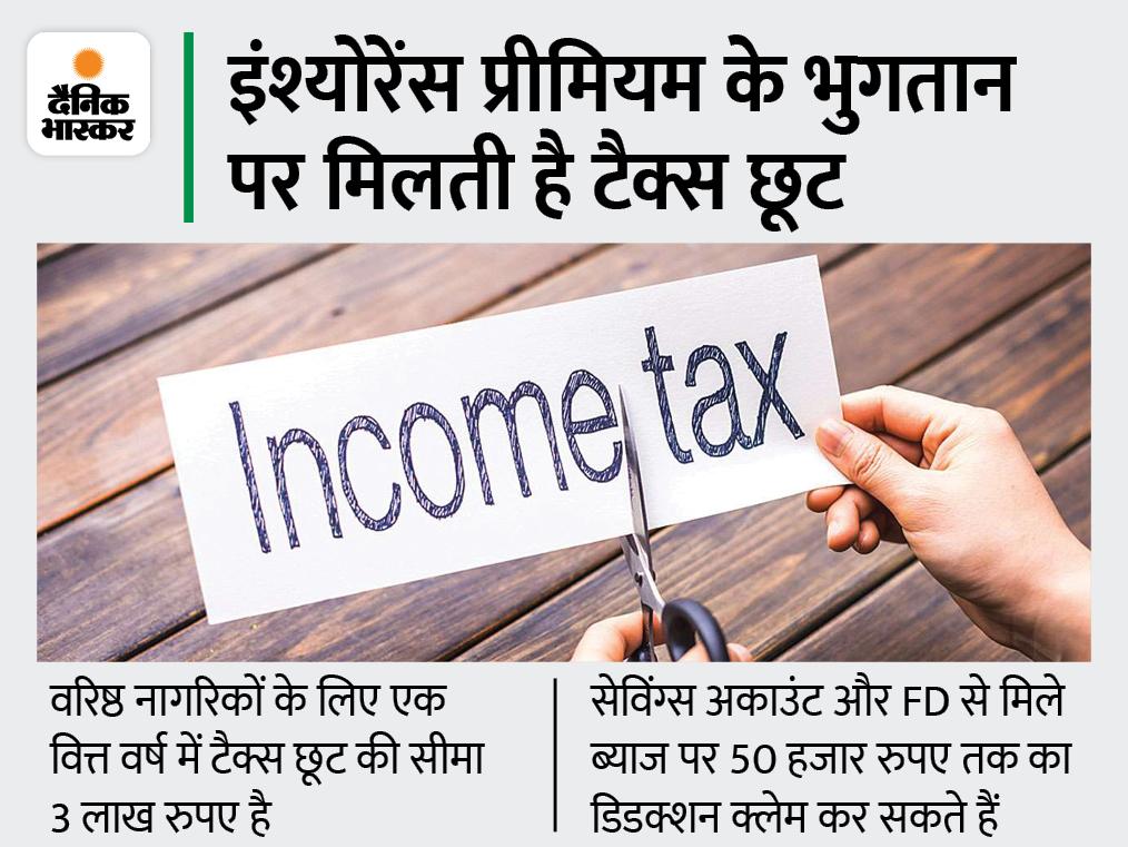 सीनियर सिटीजंस को इनकम टैक्स में मिलती हैं कई तरह की खास रियायतें, जानिए क्या हैं इससे जुड़े नियम बिजनेस,Business - Dainik Bhaskar