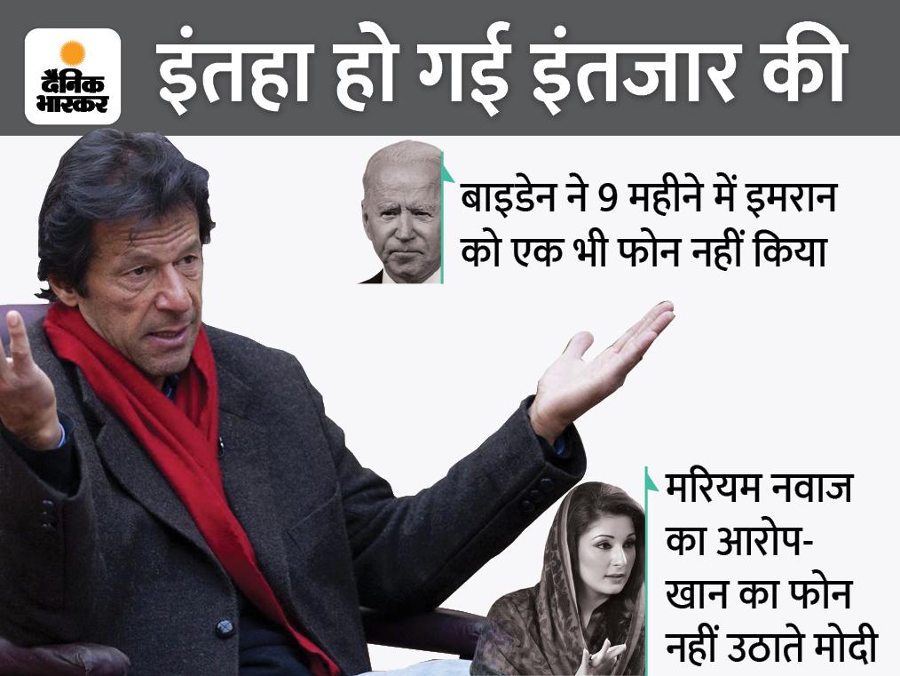पाक PM को फोन करने के मूड में नहीं बाइडेन; व्हाइट हाउस ने कहा- पता नहीं कब कॉल करेंगे प्रेसिडेंट|विदेश,International - Dainik Bhaskar