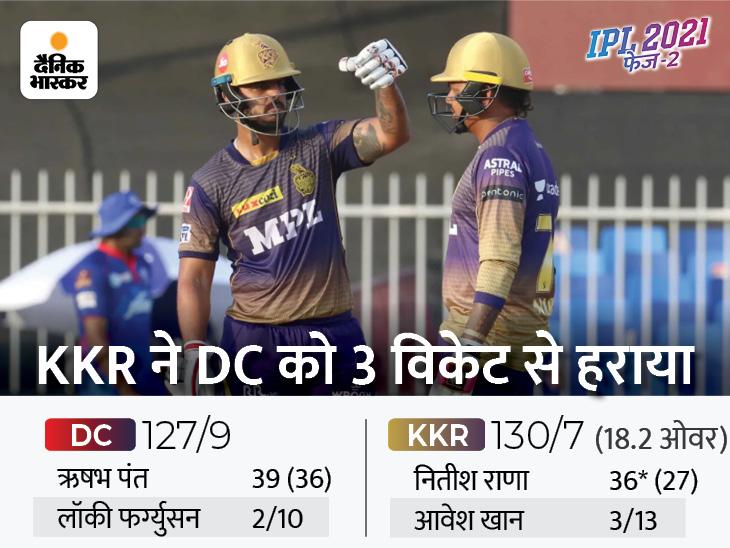 KKR की जीत में बल्ले से चमके सुनील नरेन, लगातार चार जीत के बाद दिल्ली की पहली हार|IPL 2021,IPL 2021 - Dainik Bhaskar