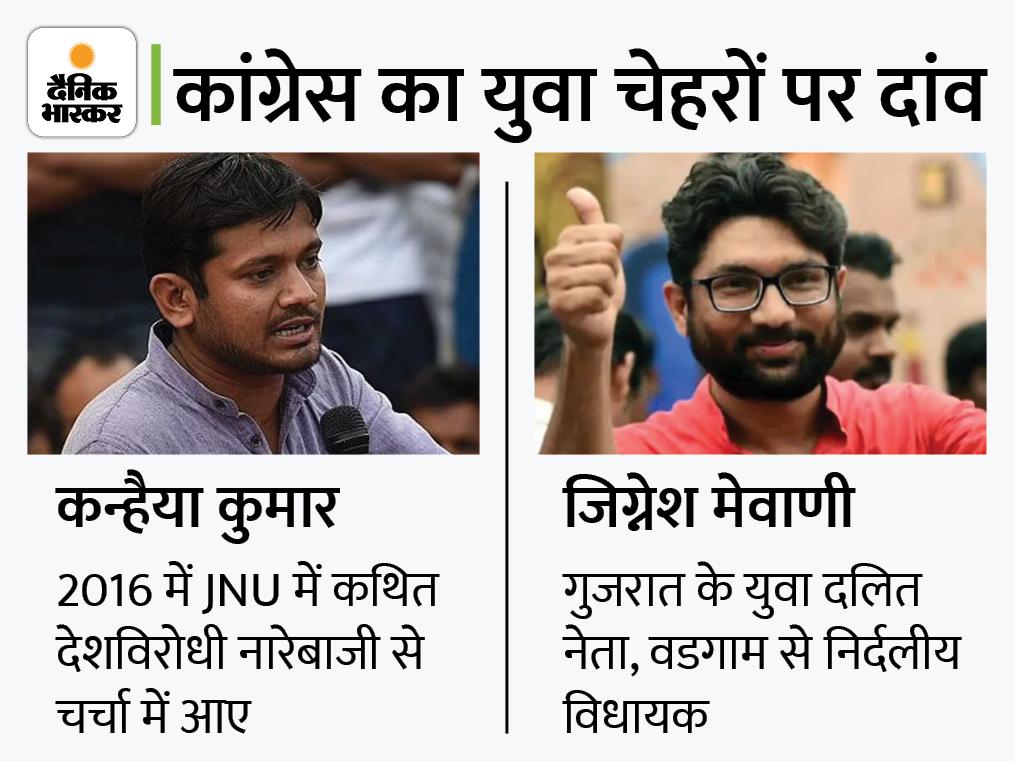 कन्हैया बोले- कांग्रेस को बचाना जरूरी; CPI ने कहा- उनके जाने से हमारी पार्टी खत्म नहीं हो जाएगी|देश,National - Dainik Bhaskar