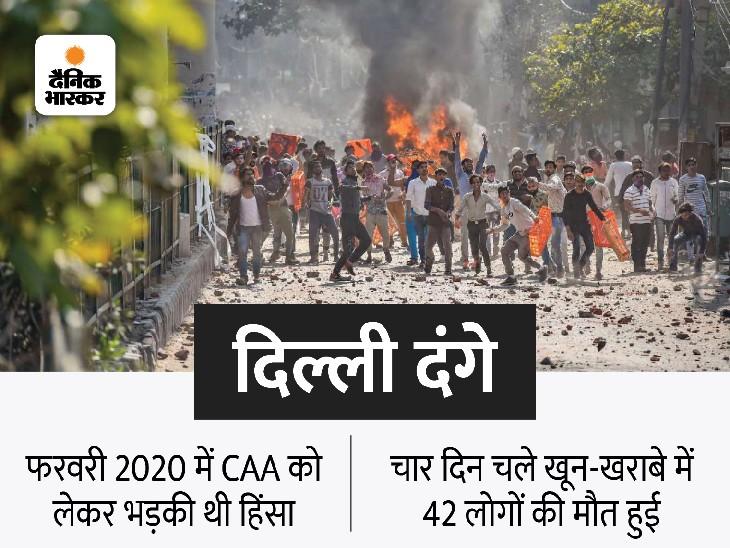 दिल्ली हाईकोर्ट ने कहा- राजधानी में किसी घटना के बाद हिंसा अचानक नहीं भड़की, सब कुछ प्री-प्लान्ड था देश,National - Dainik Bhaskar