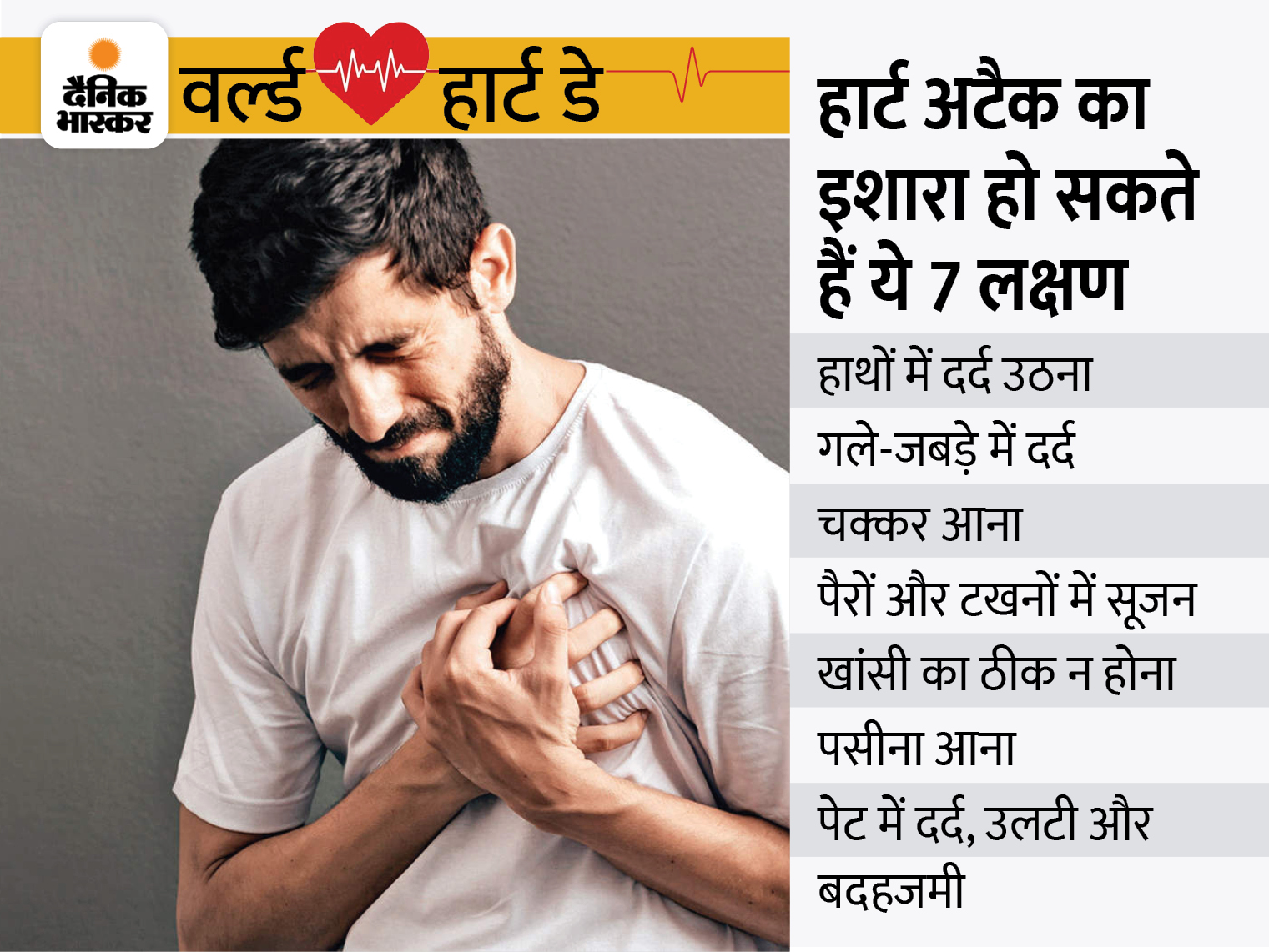 जबड़े, गले और हाथों में दर्द होना हार्ट अटैक का इशारा, पैरों में सूजन और बदहजमी होने पर भी डॉक्टरी सलाह जरूर लें|लाइफ & साइंस,Happy Life - Dainik Bhaskar