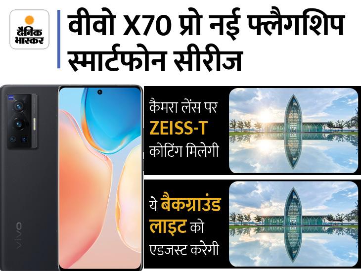 प्रोफेशनल और वाइल्ड लाइफ फोटोग्राफी कर पाएंगे, 60x जूम वो दिखाएगा जहां आपकी नजर नहीं पहुंच रही; आईफोन 13 प्रो से होगा मुकाबला|टेक & ऑटो,Tech & Auto - Dainik Bhaskar
