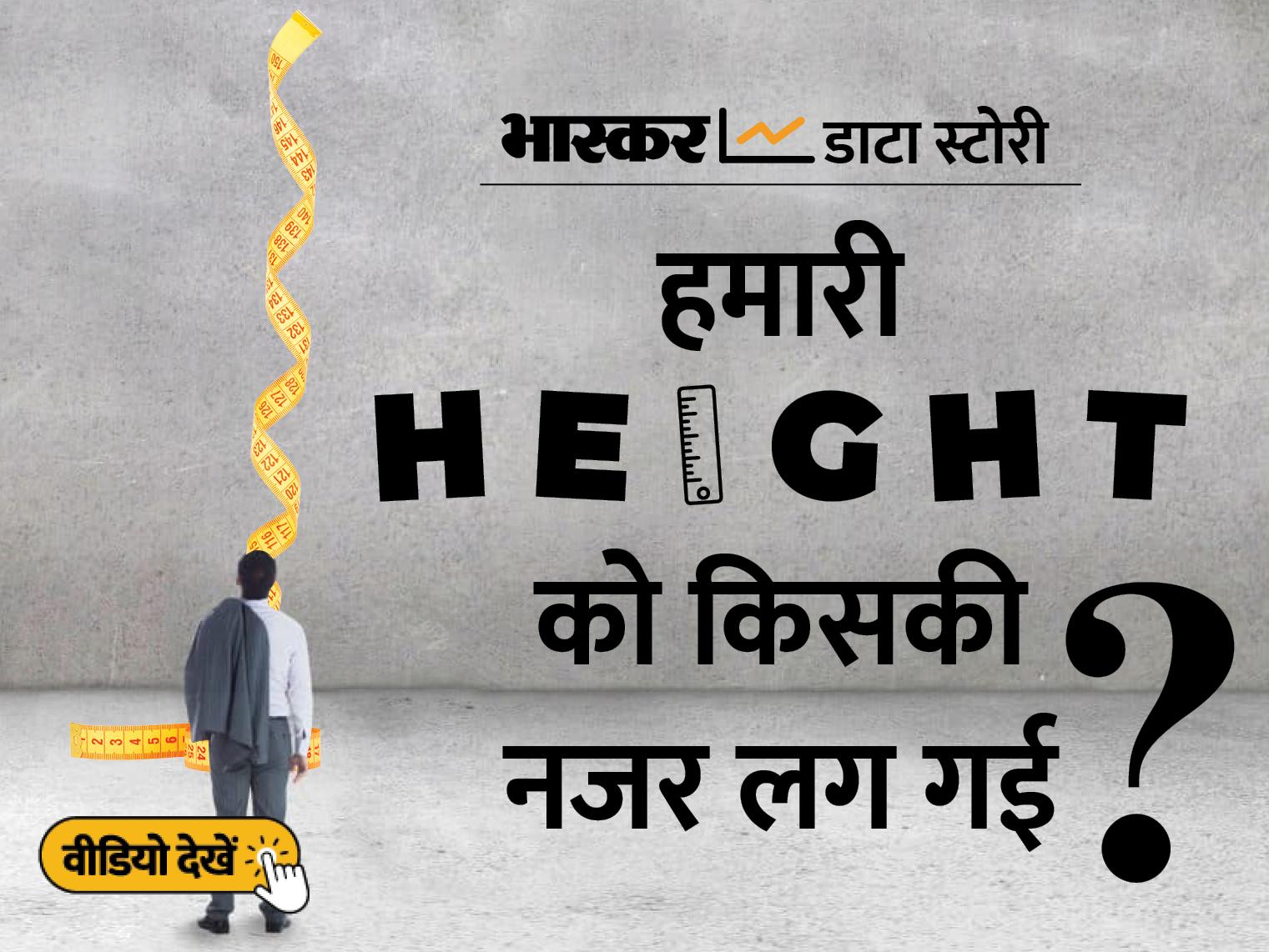 हरियाणा के पुरुषों की औसत हाइट 2 सेमी से ज्यादा घटी, हिन्दू महिलाओं की हाइट में भी 0.10 सेमी की कमी; जानिए क्या कहती है रिसर्च|एक्सप्लेनर,Explainer - Dainik Bhaskar