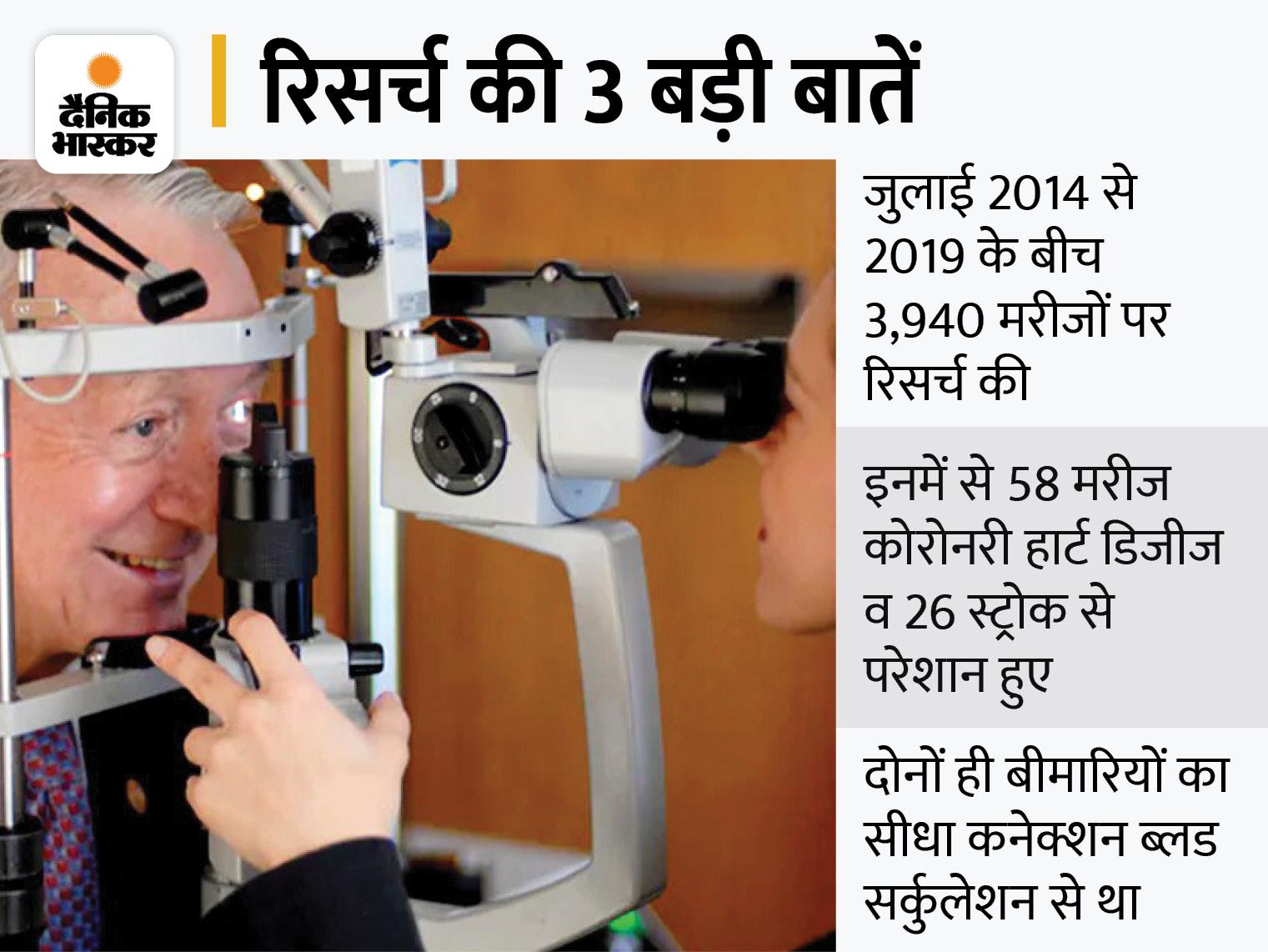 रेटिना की स्कैनिंग रिपोर्ट बताएगी हृदय रोग और स्ट्रोक का खतरा कितना, आंखों का ब्लड सर्कुलेशन इन बीमारियों का करता है इशारा; अमेरिकी शोधकर्ताओं का दावा लाइफ & साइंस,Happy Life - Dainik Bhaskar