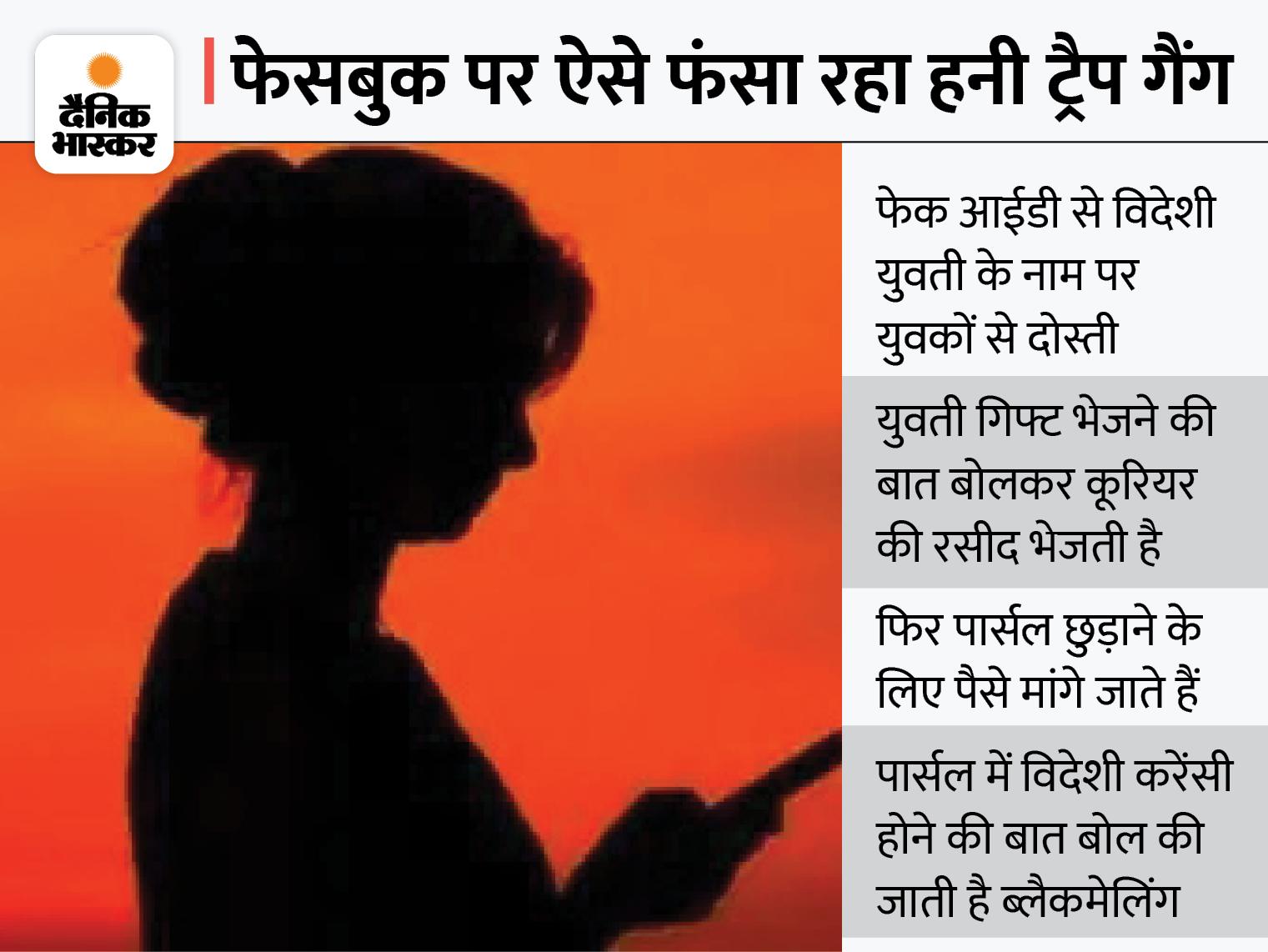 विदेशी लड़की ने फेक आईडी बना पहले FB पर बातें की; फिर गिफ्ट के नाम पर 35 हजार रुपए पार्सल फीस ली और शुरू हो गई ब्लैकमेलिंग बठिंडा,Bathinda - Dainik Bhaskar