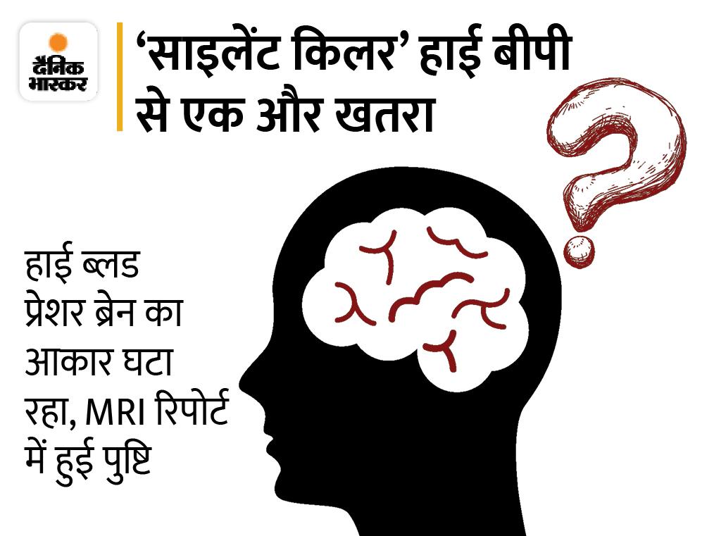 हाई बीपी से जूझ रहे युवाओं का सिकुड़ रहा दिमाग, इनमें लम्बे समय तक ब्लड प्रेशर बढ़े रहने से याद्दाश्त घट सकती है; इसलिए अलर्ट रहें|लाइफ & साइंस,Happy Life - Dainik Bhaskar