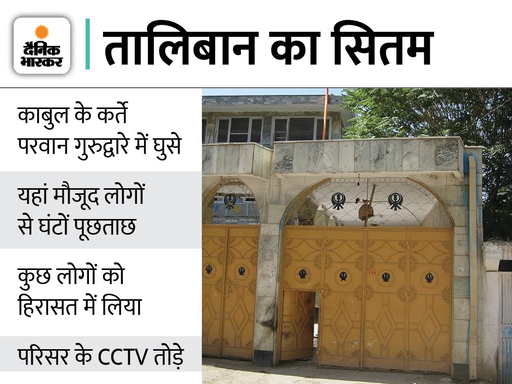 आतंकियों ने सिखों से बदसलूकी की, CCTV कैमरे तोड़े; कुछ लोगों को हिरासत में लिए जाने की भी खबर विदेश,International - Dainik Bhaskar