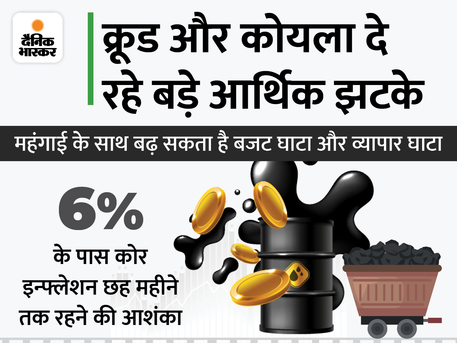 क्रूड और कोयला दे सकते हैं देश को दोहरा झटका; बढ़ा सकते हैं महंगाई, ग्रोथ में अटका सकते हैं रोड़ा|बिजनेस,Business - Dainik Bhaskar