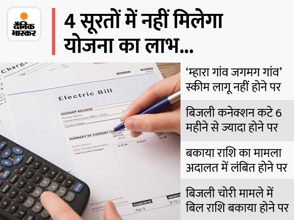 शुरू हुई सरचार्ज माफी योजना; 30 जून 2021 से पहले बिल नहीं भरने के कारण जिनके मीटर कटे उन्हें होगा लाभ|रेवाड़ी,Rewari - Dainik Bhaskar