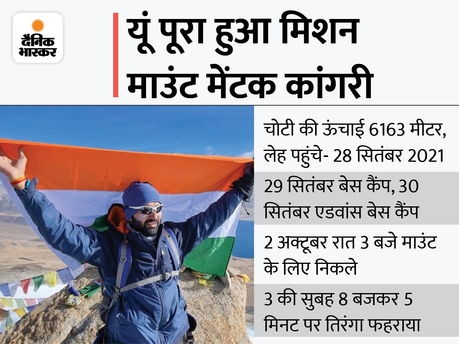 लेह लद्दाख में 6163 मीटर की ऊंचाई पर सचिन कुमार ने फहराया तिंरगा; बोले- सुनने में जितना रोचक, वास्तव में उतना ही खतरनाक चंडीगढ़,Chandigarh - Dainik Bhaskar
