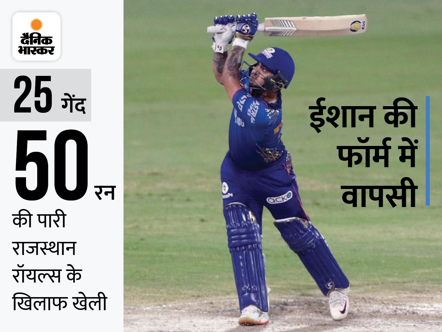 राजस्थान के खिलाफ ईशान की पारी के बाद बड़े भाई बोले- परिवार को इसी पारी का था इंतजार, अब उनसे बात हो पाएगी|IPL 2021,IPL 2021 - Dainik Bhaskar