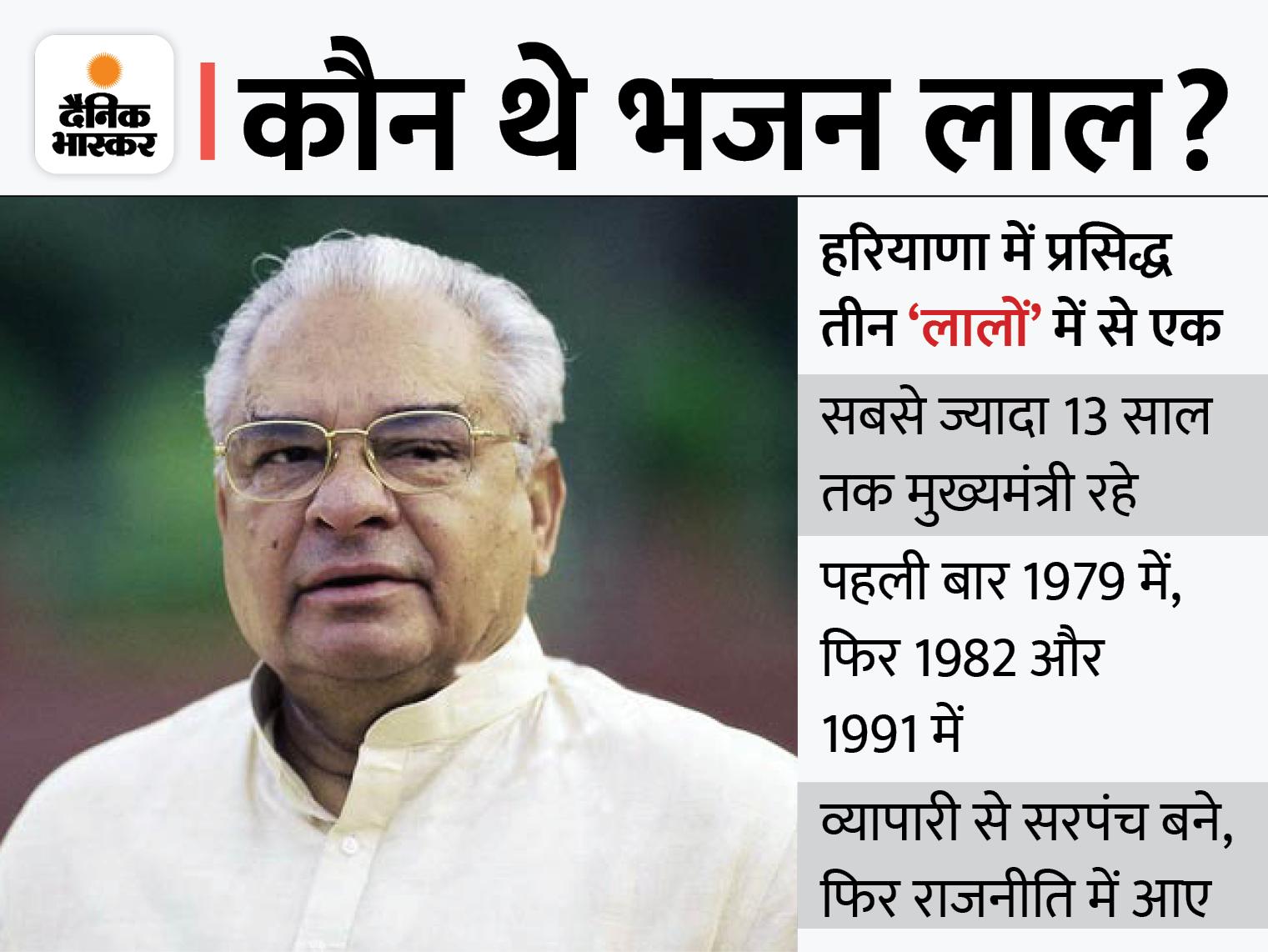 आदमपुर में राहुल गांधी ने किया वर्चुअल अनावरण; 3 बार हरियाणा के मुख्यमंत्री बने, व्यापार छोड़कर राजनीति में आए थे|हिसार,Hisar - Dainik Bhaskar