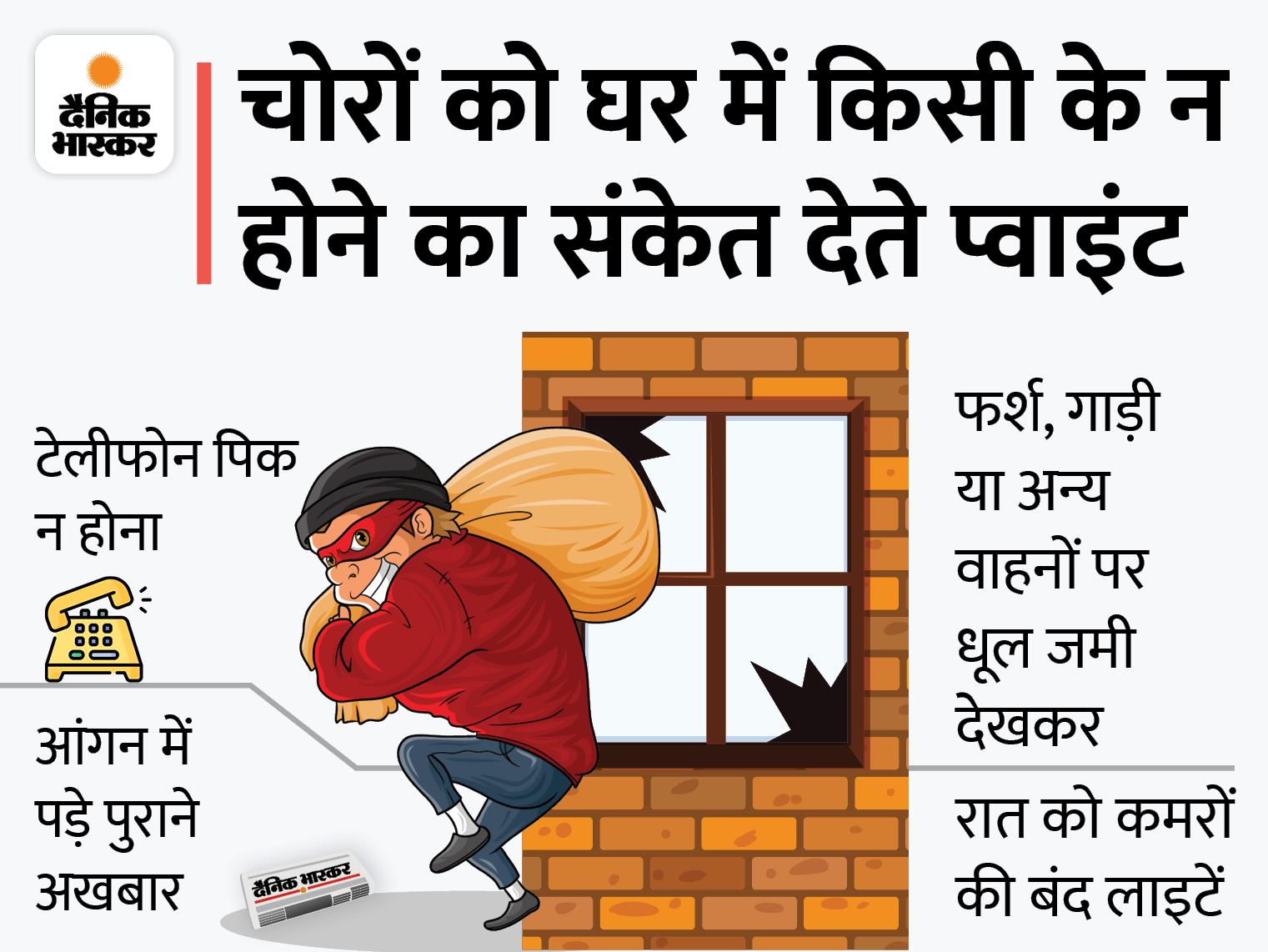 किसी कारण से लॉक लगाकर बाहर जा रहे हैं तो सूचना देकर जाएं, चोरी की वारदातें रोकने के लिए लिया गया फैसला|रेवाड़ी,Rewari - Dainik Bhaskar