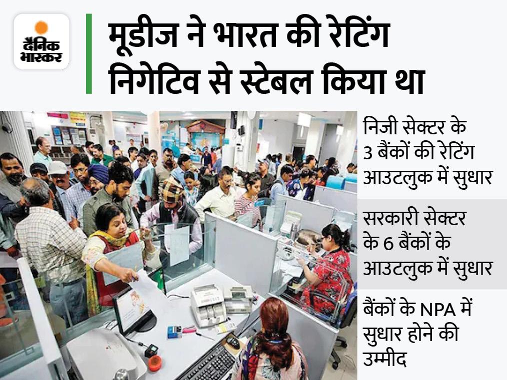 देश के 9 बैंकों की रेटिंग निगेटिव से स्टेबल हुई, मंगलवार को देश की रेटिंग आउटलुक में हुआ था बदलाव बिजनेस,Business - Dainik Bhaskar
