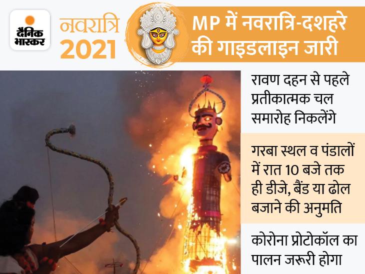 आयोजन की सूचना कलेक्टर को देना जरूरी; दशहरे पर 50% दर्शकों के साथ होगी रामलीला|मध्य प्रदेश,Madhya Pradesh - Dainik Bhaskar