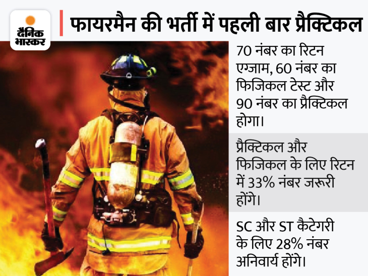 आज से 16 अक्टूबर तक कर सकेंगे आवेदन , 629 पदों के लिए दिसंबर में होगी परीक्षा; रिटर्न, फिजिकल के साथ देना होगा प्रैक्टिकल|जयपुर,Jaipur - Dainik Bhaskar