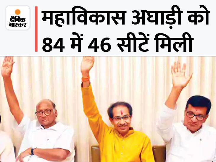 6 जिला परिषदों में धुले, नंदुरबार, अकोला, वाशिम, नागपुर और पालघर शामिल है। इसकी 84 खाली सीटों और 37 पंचायत समितियों की 141 सीटों पर मंगलवार को मतदान हुआ था - Dainik Bhaskar