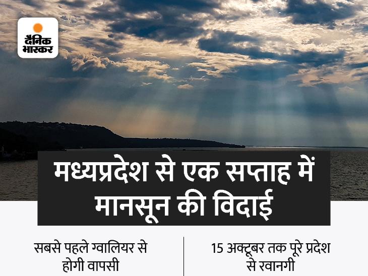 सबसे पहले ग्वालियर-चंबल, उज्जैन और इंदौर से; 15 तक भोपाल समेत प्रदेश से वापसी, 5 साल में दूसरी बार अक्टूबर में रवानगी|मध्य प्रदेश,Madhya Pradesh - Dainik Bhaskar