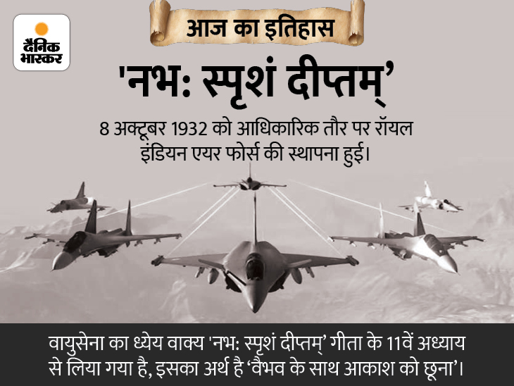 आज इंडियन एयरफोर्स डे; 89 साल पहले बनी रॉयल इंडियन एयरफोर्स, देश का संविधान लागू हुआ तो नाम से 'रॉयल' हटाया गया|देश,National - Dainik Bhaskar