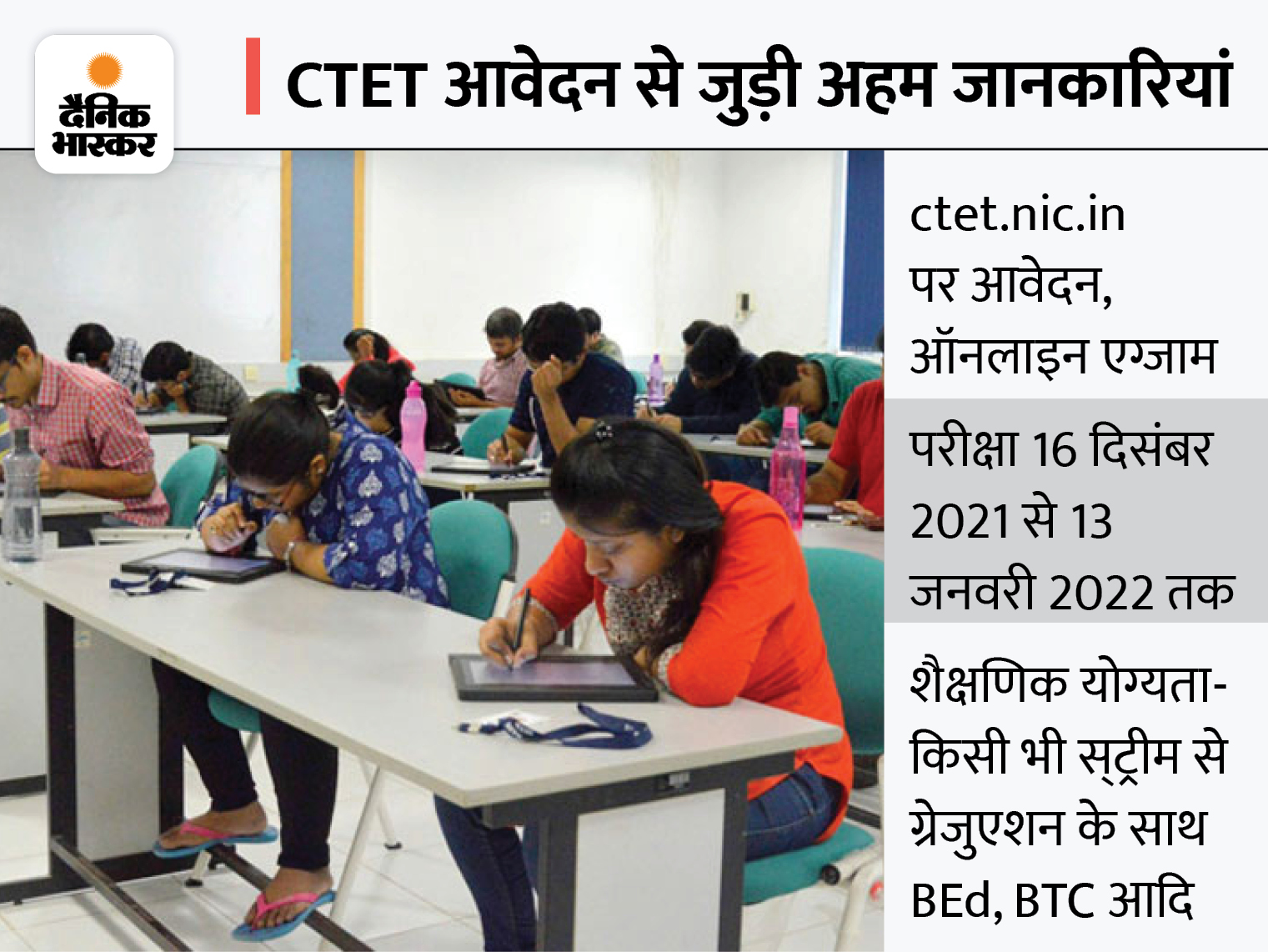 20 भाषाओं में CBT मोड में दिसंबर-जनवरी में एग्जाम; पेपर का पैटर्न बदला, हरियाणा में CTET और HTET का एक समान दर्जा|करनाल,Karnal - Dainik Bhaskar