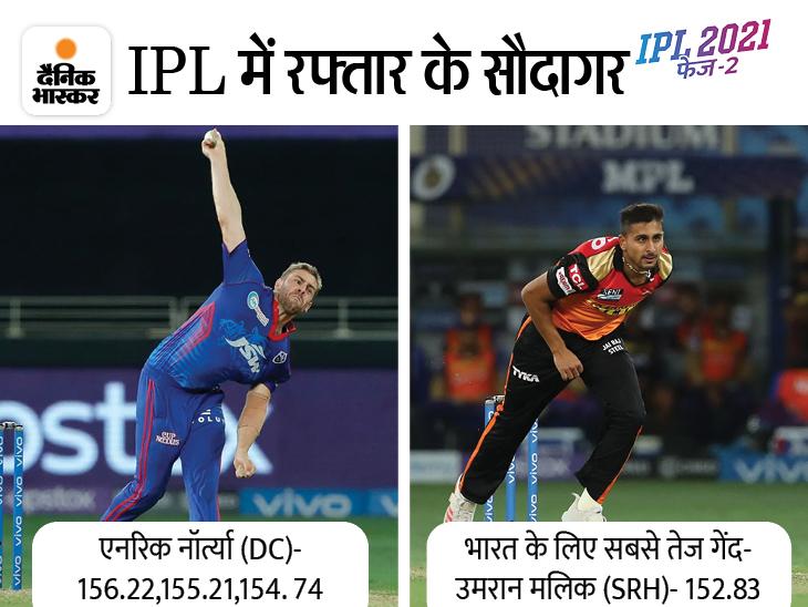 टॉप-10 में एक भी भारतीय नहीं, एनरिक नॉर्त्या की रफ्तार का रहा है कहर|IPL 2021,IPL 2021 - Dainik Bhaskar