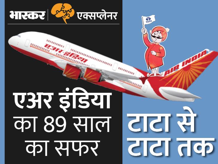 टाटा की एयरलाइंस को नेहरू ने सरकारी बनाया, घाटे में गई तो मोदी ने टाटा को ही बेचा, जानें एअर इंडिया की पूरी कहानी|एक्सप्लेनर,Explainer - Dainik Bhaskar