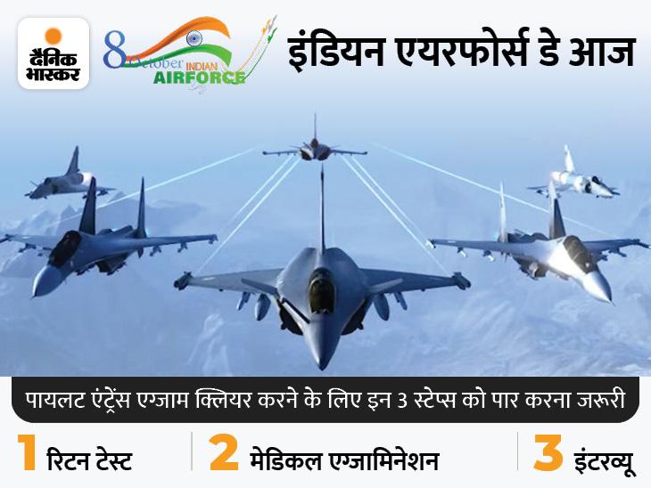 10 वीं के बाद शुरू करें पायलट बनने की तैयारी, आसमान की ऊंचाईयों के बीच आपको शोहरत और इनकम दोनों दिलाएगा ये पेशा|करिअर,Career - Dainik Bhaskar