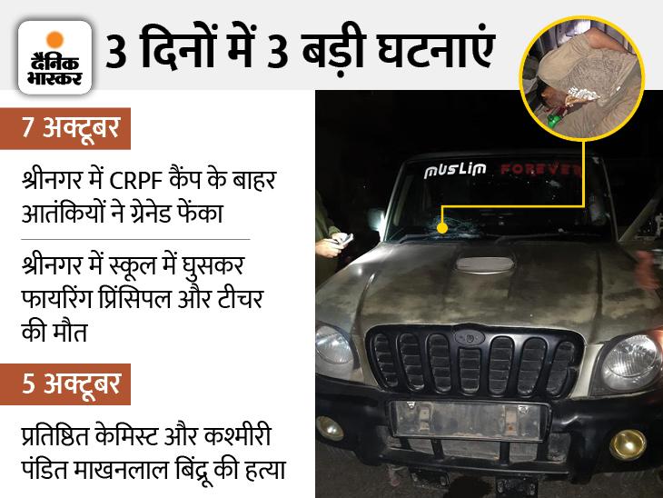 अनंतनाग के मोंगहाल में नाका तोड़कर भाग रहा था संदिग्ध, CRPF जवानों की फायरिंग में मौत देश,National - Dainik Bhaskar