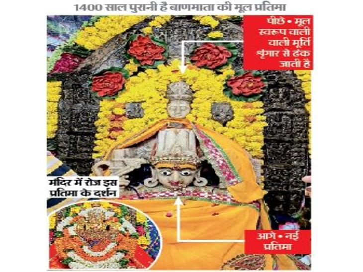 पहली मूर्ति बप्पारावल ने 7वीं शताब्दी में और दूसरी मूर्ति महाराणा सज्जन सिंह ने 18वीं सदी के अंत में लगवाई। - Dainik Bhaskar