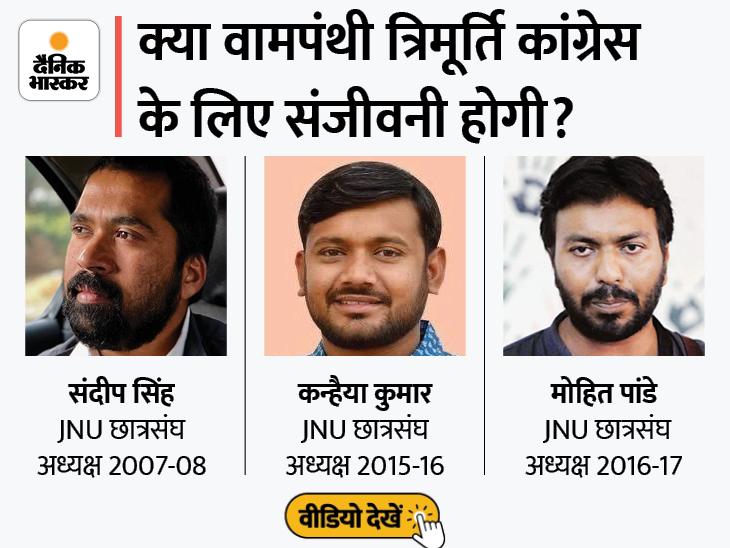 3 पूर्व छात्रसंघ अध्यक्षों से घिरे राहुल और प्रियंका; एक रणनीतिकार, दूसरा सोशल मीडिया प्रभारी तो तीसरे को आवाज बनाने पार्टी में लाए|DB ओरिजिनल,DB Original - Dainik Bhaskar