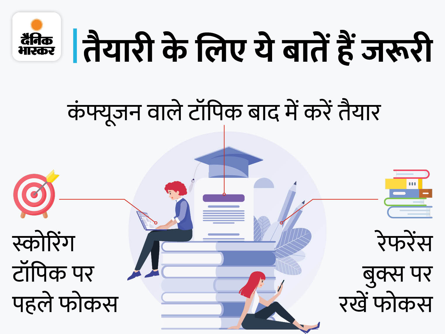 15 लाख अभ्यर्थियों के लिए बड़े काम के हैं ये 16 एक्सपर्ट टिप्स, एग्जाम में स्कोरिंग करनी है रखें इन बातों का ध्यान पटवारी भर्ती परीक्षा,RSMSSB Patwari Exam 2021 - Dainik Bhaskar