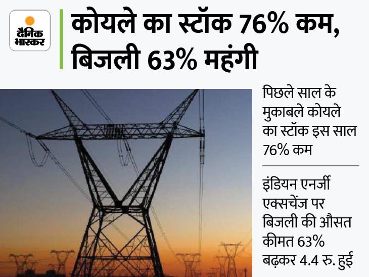 टाटा पावर ने कहा- बिजली संभलकर इस्तेमाल करें, दिल्ली के ऊर्जा मंत्री बोले- 1 दिन का कोयला बचा; केजरीवाल की मोदी को चिट्ठी|देश,National - Dainik Bhaskar