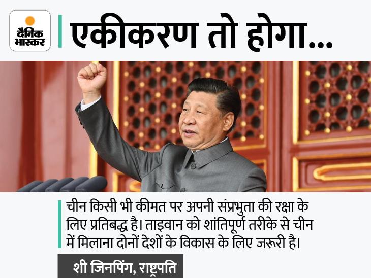 राष्ट्रपति जिनपिंग बोले- शांति के साथ ताइवान को चीन में शामिल करेंगे; एक दिन पहले दी थी हमले की धमकी विदेश,International - Dainik Bhaskar