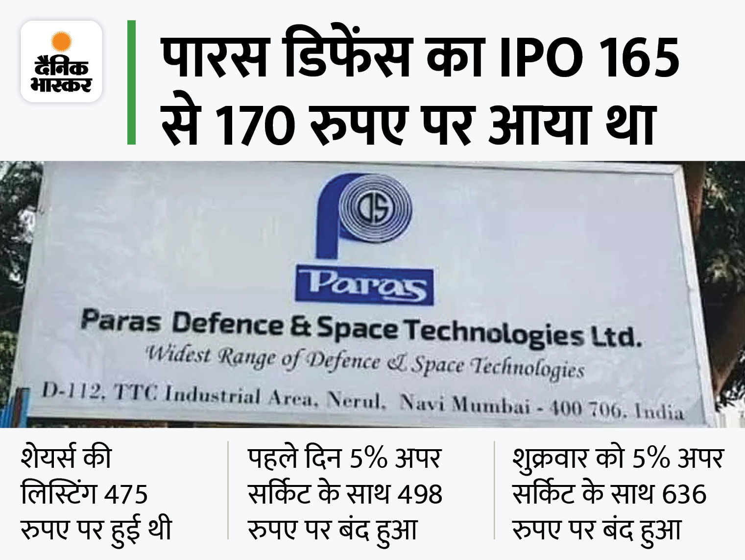 पारस डिफेंस का शेयर हर दिन अपर सर्किट के साथ बंद, IPO के बाद किसी कंपनी में ऐसा पहली बार हुआ|बिजनेस,Business - Dainik Bhaskar