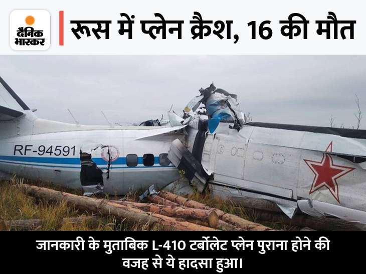 21 पैराशूट डाइवर्स समेत 23 लोगों को ले जा रहा प्लेन तातरस्तान में क्रैश, हादसे में दोनों पायलट भी मारे गए, 7 को बचाया विदेश,International - Dainik Bhaskar