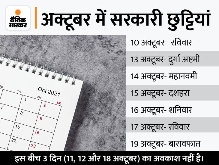शिक्षा विभाग के मुख्य सचिव का आदेश- शासन सचिवालय में तैनात अफसर-कर्मचारी 19 अक्टूबर तक अवकाश न लें|जयपुर,Jaipur - Dainik Bhaskar