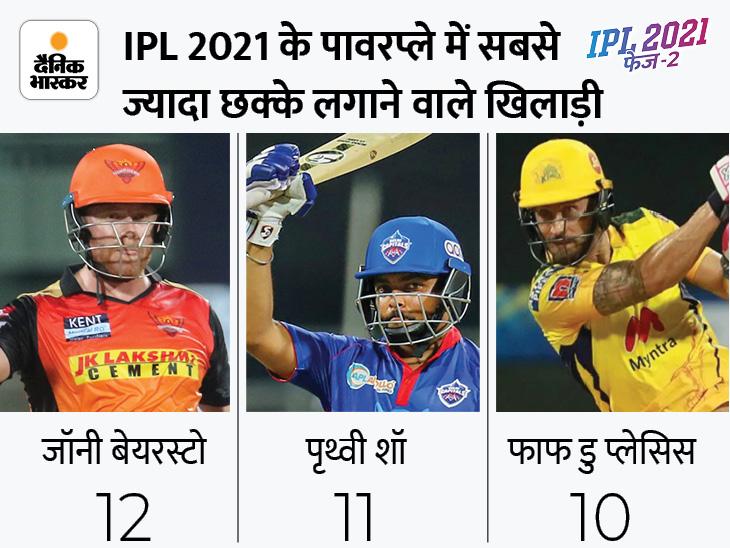 बेयरस्टो IPL 2021 के पहले चरण में खेले थे
