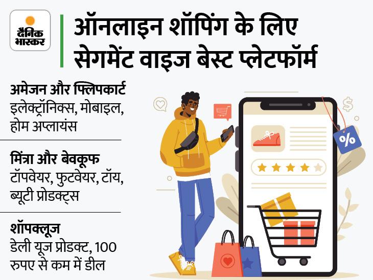 ऑनलाइन प्लेटफॉर्म पर 100 रुपए से कम में ढेरों प्रोडक्ट, सेगमेंट वाइज अलग-अलग वेबसाइट बेहतर; ऑफलाइन में क्वालिटी अच्छी|टेक & ऑटो,Tech & Auto - Dainik Bhaskar