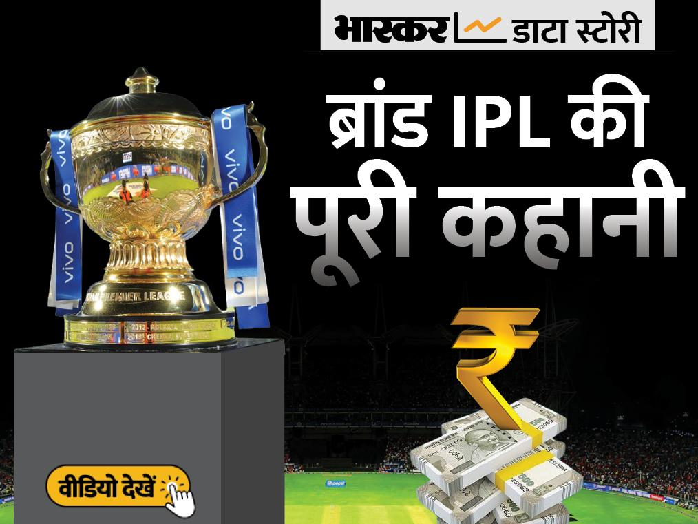 IPL में नए सिरे से लगेगी प्रसारण अधिकारों की बोली, क्या इसके बाद क्रिकेट की ये लीग दुनिया में टॉप पर होगी, जानें सबकुछ|एक्सप्लेनर,Explainer - Dainik Bhaskar