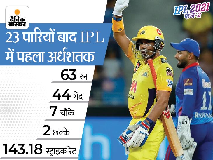 IPL में उथप्पा का ये 25वां और CSK के लिए पहला अर्धशतक रहा।