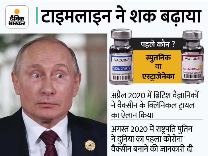 ब्रिटिश मीडिया का दावा- रूस के जासूसों ने ऑक्सफोर्ड-एस्ट्राजेनेका का फाॅर्मूला चुराकर बनाई थी स्पुतनिक-V|विदेश,International - Dainik Bhaskar