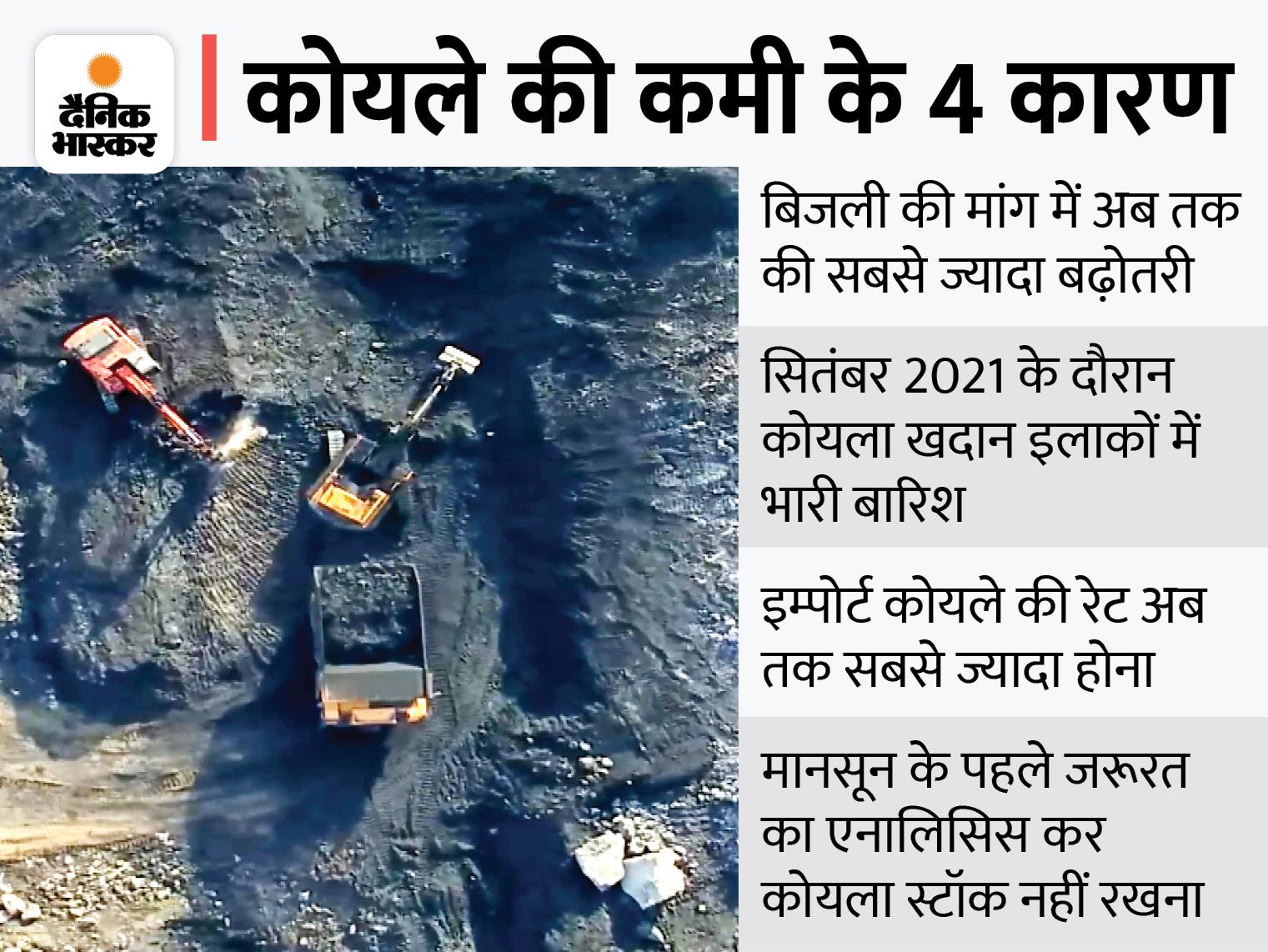 बंद पड़ी यूनिट में शुरू हुआ प्रोडक्शन, कोयले की सप्लाई भी बढ़ी, सप्लाई-डिमांड पर तय करेंगे कितनी कटौती होगी|राजस्थान,Rajasthan - Dainik Bhaskar