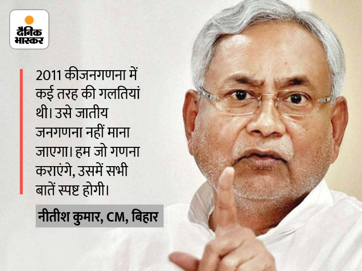 CM नीतीश का बड़ा ऐलान, कहा- विधानसभा उपचुनाव के बाद लेंगे फैसला, बहुत जरूरी है जातीय जनगणना|बिहार,Bihar - Dainik Bhaskar