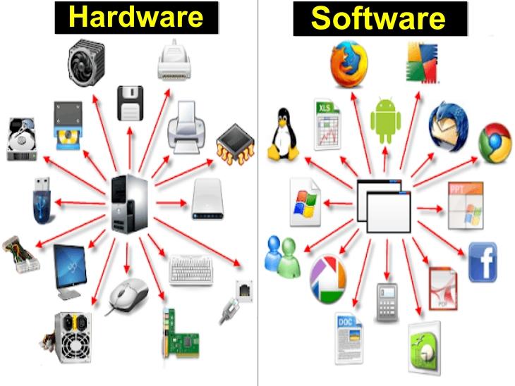 Software और Hardware से भी पूछे जाएंगे प्रश्न। इस तरह से चार्ट और डायग्राम।