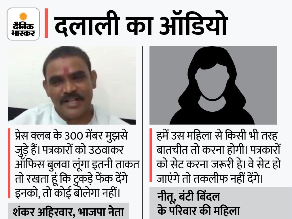 उज्जैन के महिला किडनैपिंग केस में आरोपी को बचाने का दावा; शंकर अहिरवार बोला- TIको सेट करेंगे, DM से पट्टा दिलवाएंगे|उज्जैन,Ujjain - Dainik Bhaskar