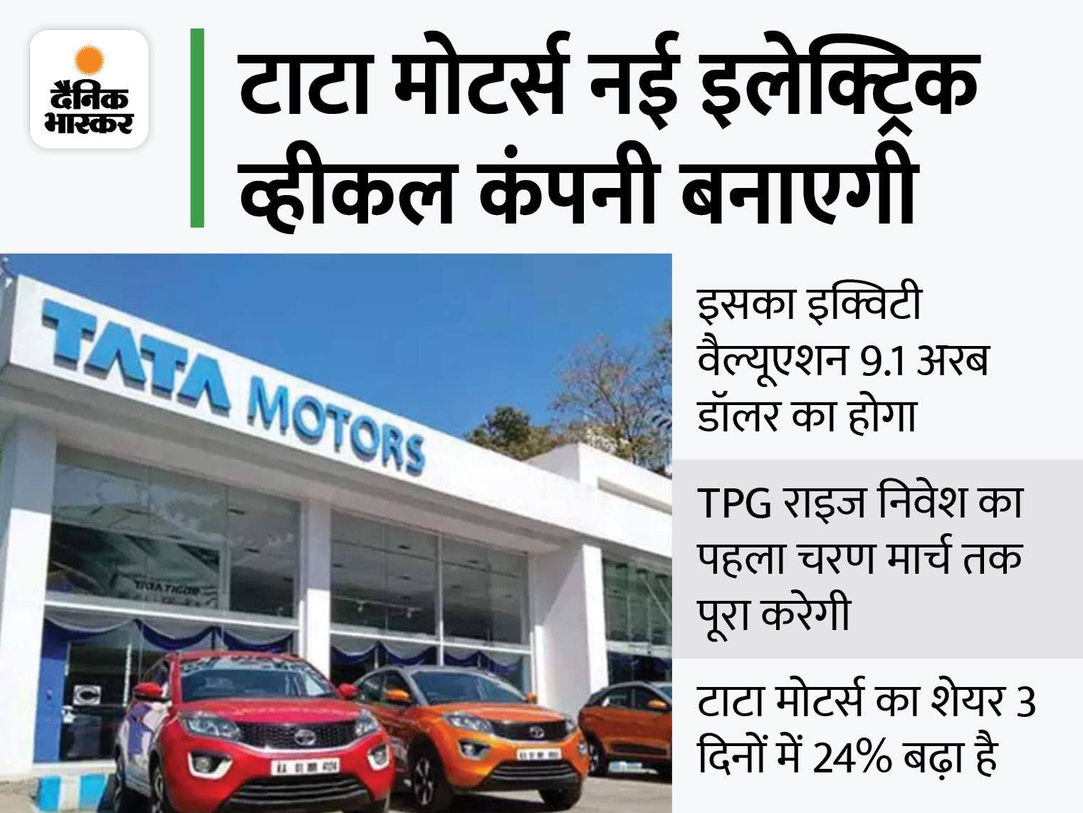 TPG राइज टाटा मोटर्स में 7,500 करोड रुपए का करेगी निवेश, इलेक्ट्रिक मोबिलिटी के लिए होगा निवेश|बिजनेस,Business - Dainik Bhaskar