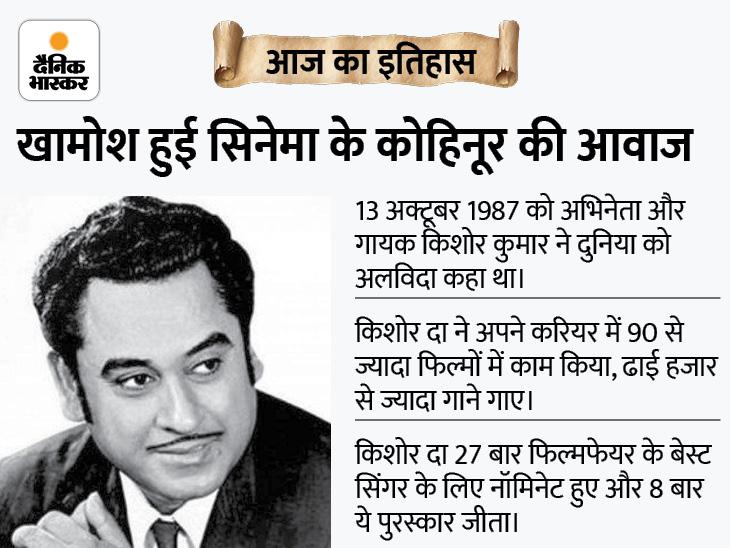 मल्टी टैलेंटेड किशोर दा का निधन; आभास कुमार गांगुली से किशोर कुमार बने, फिर मधुबाला से शादी के लिए करीम अब्दुल नाम रखा|देश,National - Dainik Bhaskar