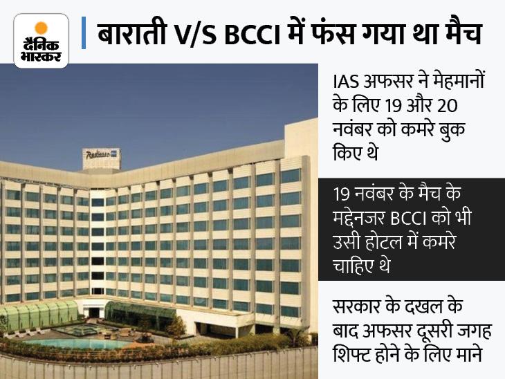 BCCI को जो होटल चाहिए था, IAS ने वह अपनी शादी के लिए बुक किया; मुश्किल से छोड़ने को राजी हुए रांची,Ranchi - Dainik Bhaskar