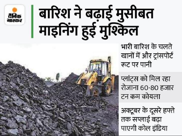 प्रधानमंत्री कार्यालय आज थर्मल पावर स्टेशनों पर कोल स्टॉक की समीक्षा करेगा; NTPC, DVC को दिल्ली को पर्याप्त बिजली देने के निर्देश|बिजनेस,Business - Dainik Bhaskar